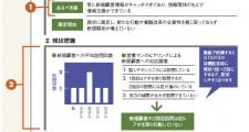 FireShot Screen Capture #927 - '【画像】トヨタ社員が教えられ活用する問題解決のための「7つのステップ」 - ライブドアニュース' - news_livedoor_com_article_image_detail_10504141__img_id=8947